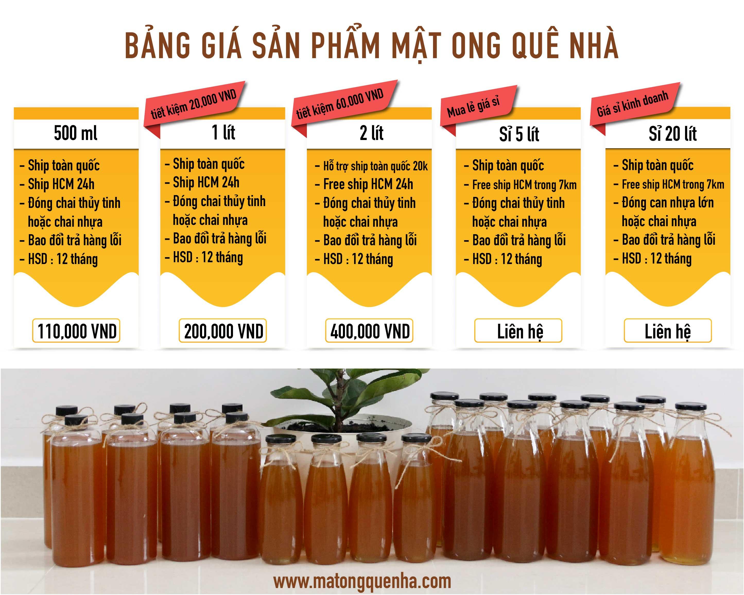 mật ong giá bao nhiêu
